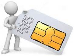 International Prepaid SIM Cards