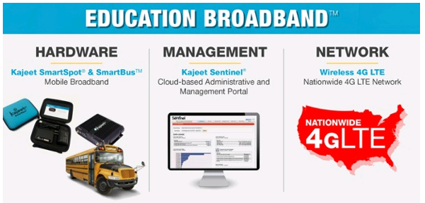 Kajeet Education Broadband