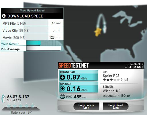 Virgin Broadband Speed Test